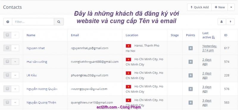 danh sách email khách hàng